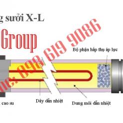 Ống sưởi nhiệt X-L Hồng Ngoại Bio Cereamic