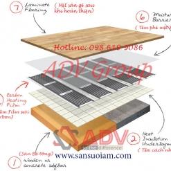Film sưởi sàn Hồng Ngoại - Far infrared Rays Film Heating system